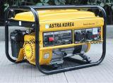 Produire un générateur de 0.5kw-20kw avec un bon prix Hottttttt de haute qualité