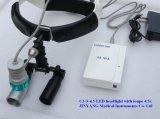 Médicos recargable Cabezal LED Lámpara de luz de la Lupa