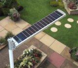 IP65 a buon mercato ha integrato tutti in un indicatore luminoso di via solare 12W