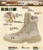 De hete Verkopende Laarzen van het Gevecht van 2017 Militaire