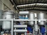 Planta de refinación de descontaminación de residuos de petróleo