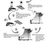 À prova de alta tecnologia de elevada eficiência Solar Luz de parede exterior