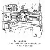 De horizontale CNC Machine Ca6140 van de Draaibank van Ijs
