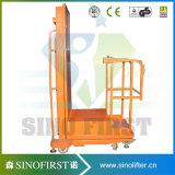 Machine voor het Nemen van de Lading van de Doos van Plukker die van de Orde van de Plank van het Rek de Elektrische wordt gebruikt