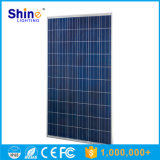 Painel solar policristalino de 250 Watt 1640 * 992 * 40mm para sistema de energia solar