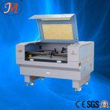 Drucken-Laser-Scherblock mit kontinuierlicher Laser-Energie (JM-960H-CCD)