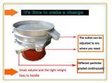 A triagem de produtos farmacêuticos de metal para a farinha, Potência