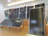 2017 mini comitato solare montato di prezzi del comitato solare tetto superiore 30W mono