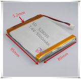 528095 7.4V 5000 GPS van de Raad van de Bescherming van de Batterij van het Polymeer van het mAhLithium Mobiele Microfoon DVD