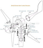 Générateur de vent à haute efficacité AC 500W à usage précieux