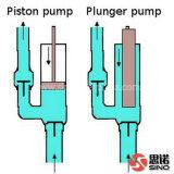 La meilleure qualité de la pompe à piston sans Mainenance