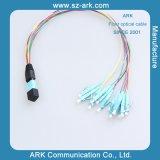 Fornitori di ottica delle fibre di MPO