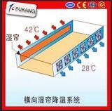 温室の空気冷却装置のための農業の蒸気化冷却のパッド
