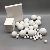 De lage Alumina van de Slijtage Ceramische Ceramische Ballen van de Bal voor de Molen van de Bal