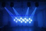 Nuevo punto principal móvil principal móvil ligero principal móvil de la etapa ligera del Gobo de la alta calidad 150W LED de Rasha con Powercon