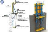 構築のための高く効率的な自動上昇の型枠