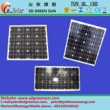 модуль 18V 110W-115W Mono солнечный для солнечной электрической системы (2017)