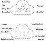 Controle de voz / som LED Cloud Alarm Clock com temperatura
