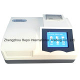 実験装置のタッチ画面のMicroplateの読取装置(馬力Elisa9600)
