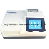 Laborgeräten-Touch Screen Microplate Leser (HP-Elisa9600)