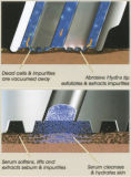 Beweglicher Gesichtshaut-Sorgfalt-Sauerstoff-Wasserstrahlschalen-Maschine für Salon