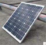 comitato solare 60W per il sistema di fuori-Griglia 12V
