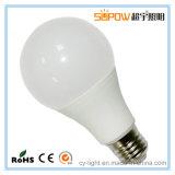 Bulbo de lámpara ligero de la alta calidad y del precio bajo 12W LED con el Ce RoHS