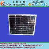 el mono panel solar de 18V 120W 125W (2017)