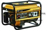 Modelo de geradores portáteis a gasolina sem SR950