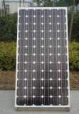 Modules solaires (180W, mono)