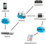 Gateway GSM Peer to Peer (P2P) Chamada Grátis (GoIP-8)
