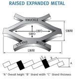Placas de metal ampliadas alta calidad de Anping con precio bajo