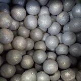ボールミルのための身に着けている造られた鋼球