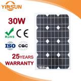 panneau solaire 30W pour différentes conditions environnementales