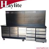 Для изготовителей оборудования на заводе металлический ящик для инструментов Инструмент кабинета верстак Циндао питания