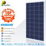 Солнечная система полимерная PV панели 150 - 175 ватт мощности возобновляемых источников энергии гибкие фотоэлектрических модулей
