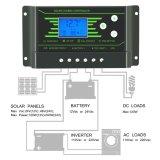 Het achter-Lichte Controlemechanisme van de Last van de Batterij van het Zonnepaneel nieuw-PWM 30AMP 12V/24V Z30
