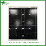 25 monokristalliner Sonnenkollektor-Preis der Jahr-Garantie-40W
