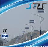 Instalación sencilla de IP67 20W a 80W de iluminación solar calle