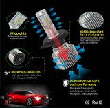 Faro dell'automobile di alta qualità 4000lm 36W LED