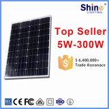 Monocrystalline солнечные модуль 100W/панель солнечных батарей для солнечной системы солнечной силы подогревателя воды домашней