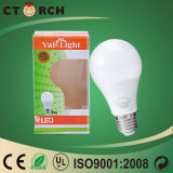 Bulbo 9W de la luz de bulbo de Ctorch LED de la antorcha LED E27 con Ce