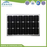 PV 태양 전지판 단청 50W 전원 시스템 모듈