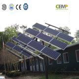 Le offerte solari flessibili del modulo di applicazione 270W hanno sfruttato il futuro di energia