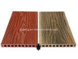 Qui utilise vraiment WPC Decking - Tiga bois composite en plastique