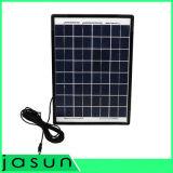 paneles solares caseros fotovoltaicos policristalinos de 2W 3W 5W 8W 10W los mini