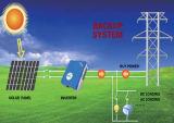 Centrale elettrica di sostegno di PV