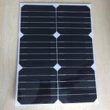 Comitato solare semi flessibile 17W 17V del peso leggero con la certificazione del Ce
