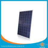 310W/polycristallin Poly PV/alimentation/de l'énergie solaire photovoltaïque panneau avec 5Bb de cellule solaire