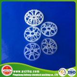 De plastic Ring van de Rozet van de Teller voor de Behandeling van het Water van het Afval